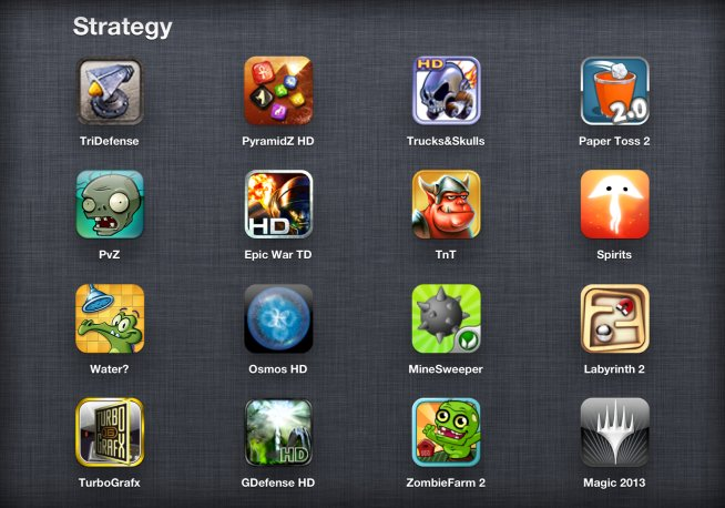 You Are What You Have in Your Tablet (iPadApplication)