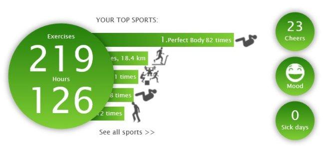 2013 Exercise Summary